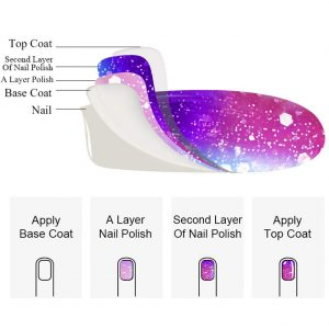 how to apply color changing nail polish